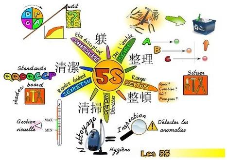 Méthodologie 5S, la base de la démarche qualité | LABELS Construction | Le blog de Christophe Chabbi | Complémentarité Qualité et Contrôle Interne | Scoop.it