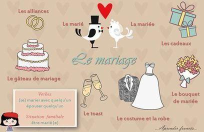 Ślub - słownictwo 6 - Francuski przy kawie