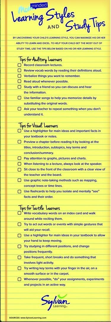 Learning Styles & Study Tips | EFL-ESL, ELT, Education | Language - Learning - Teaching - Educating | Scoop.it