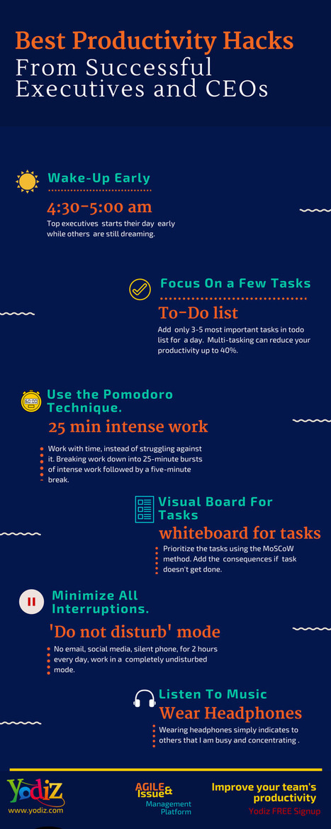 Best Productivity Hacks From Successful Executives and CEOs (Productivity Infographics) | Yodiz - Agile Project Management Tool | Scoop.it