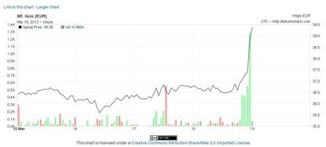 Is Bitcoin the New Safe-Haven Currency? Bitcoins Surge After Cyprus Bank Raid | Instead of Money $$$ | Scoop.it