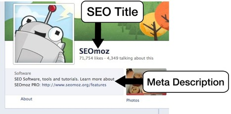 7 Ways to Optimize Facebook Fan Page SEO | Real SEO | Scoop.it