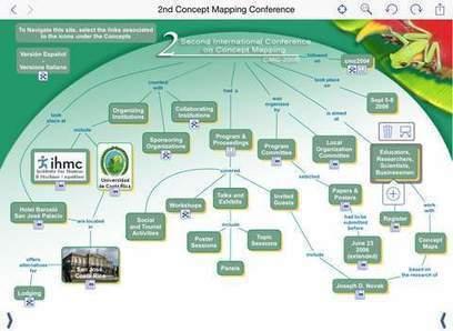 Cmap Tools Outil gratuit pour créer des cartes conceptuelles | Classemapping | Scoop.it