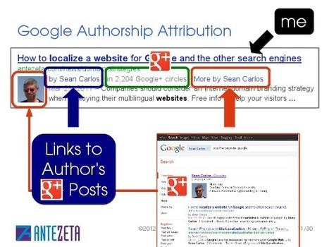 Google+ & SEO: Come Google+ si manifesta nella ricerca Google presso SMX West | About Google+ | Scoop.it