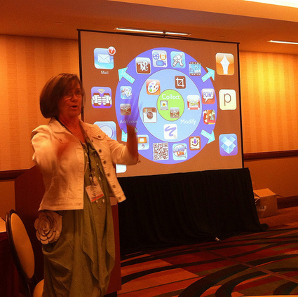 Moving at the Speed of Creativity - iGeography by Jenny Ashby (Workflows for Learning with iPads) | iPads in Ed | Scoop.it