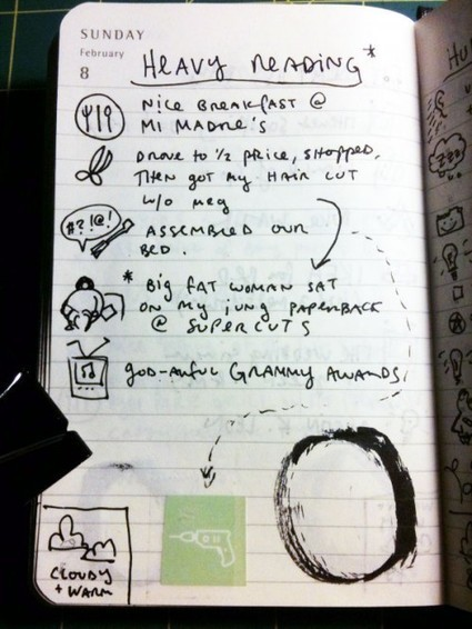 ON KEEPING A LOGBOOK | development director | Scoop.it