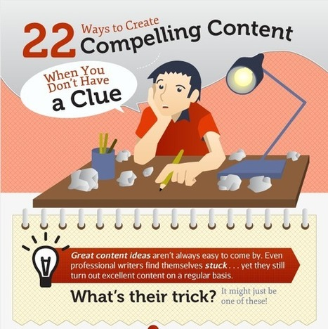 Are You Content Creation Impaired?  Here's Some Tips and Resources | Social Media for Noobs | Scoop.it