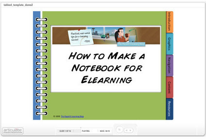 Rapid E-Learning Workshop: How to Create a Tabbed Notebook » The Rapid eLearning Blog | Activismo en la RED | Scoop.it