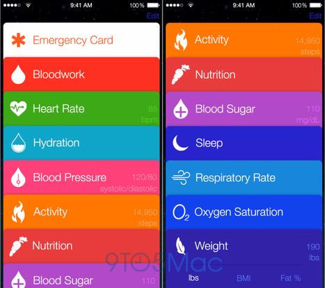 This is Healthbook, Apple's major first step into health & fitness tracking | Social networks | Scoop.it