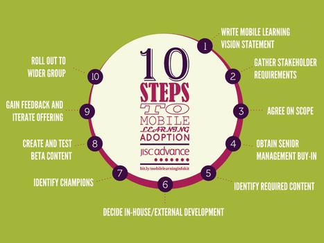 10 steps to mobile learning adoption - Jisc infoNet | iPadagogy | Scoop.it