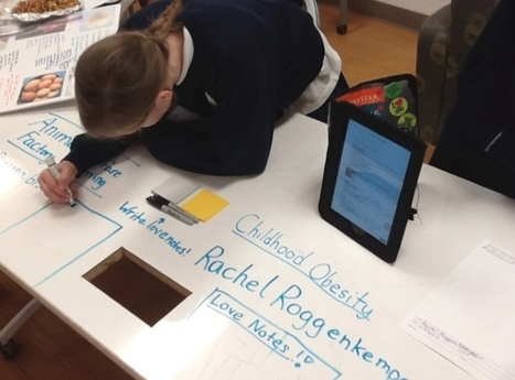 The Role of Peer Assessment in a Maker Classroom | Innovative Secondary Education | Scoop.it
