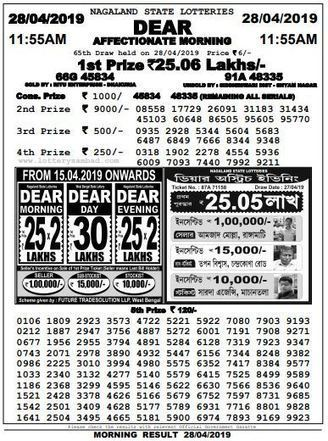 Punjab State Deluxe Monthly Lottery Result 29th