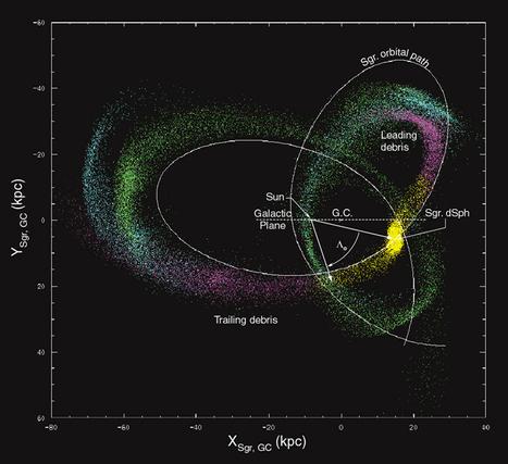 Sagittarious Galaxy: | Internet Hunting | Scoop.it