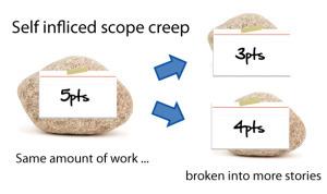 Self-Inflicted ScopeCreep | Innovatus | Scoop.it
