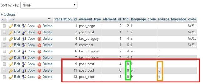 wpml translation management plugin nulled 19