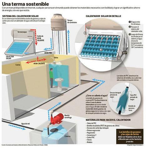 Manual para que cualquier persona pueda construir un calentador de agua reciclando envases PET y cajas de leche | Conocimiento libre y abierto- Humano Digital | Scoop.it