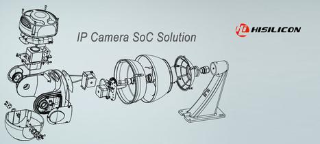 Hisilicon SoC IP Camera Module 1 0MP 1 3MP 2MP