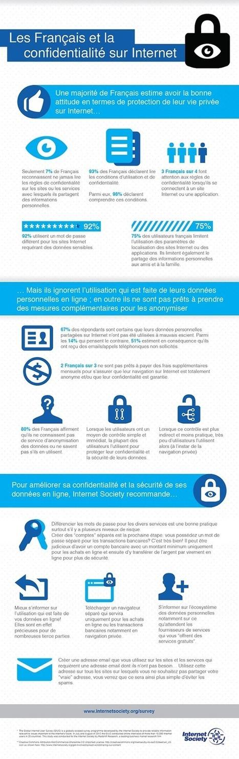 Infographie : les Français et la confidentialité sur le Net | Silicon | Information security | Scoop.it