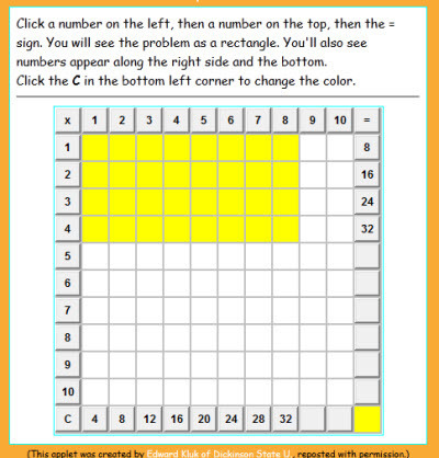 Math Cats Website - Explore the Multiplication Table | Multiplication Teaching Resources | Scoop.it