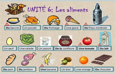 Les aliments 2 | FLE enfants | Scoop.it