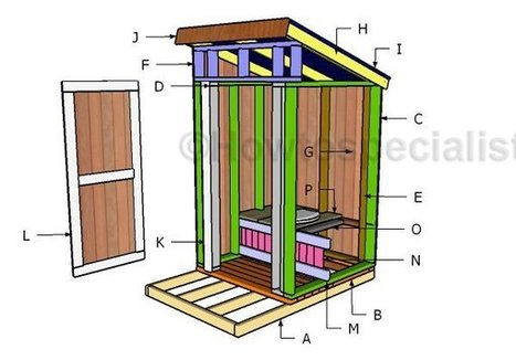 Outhouse seat | Garden Plans | Scoop.it