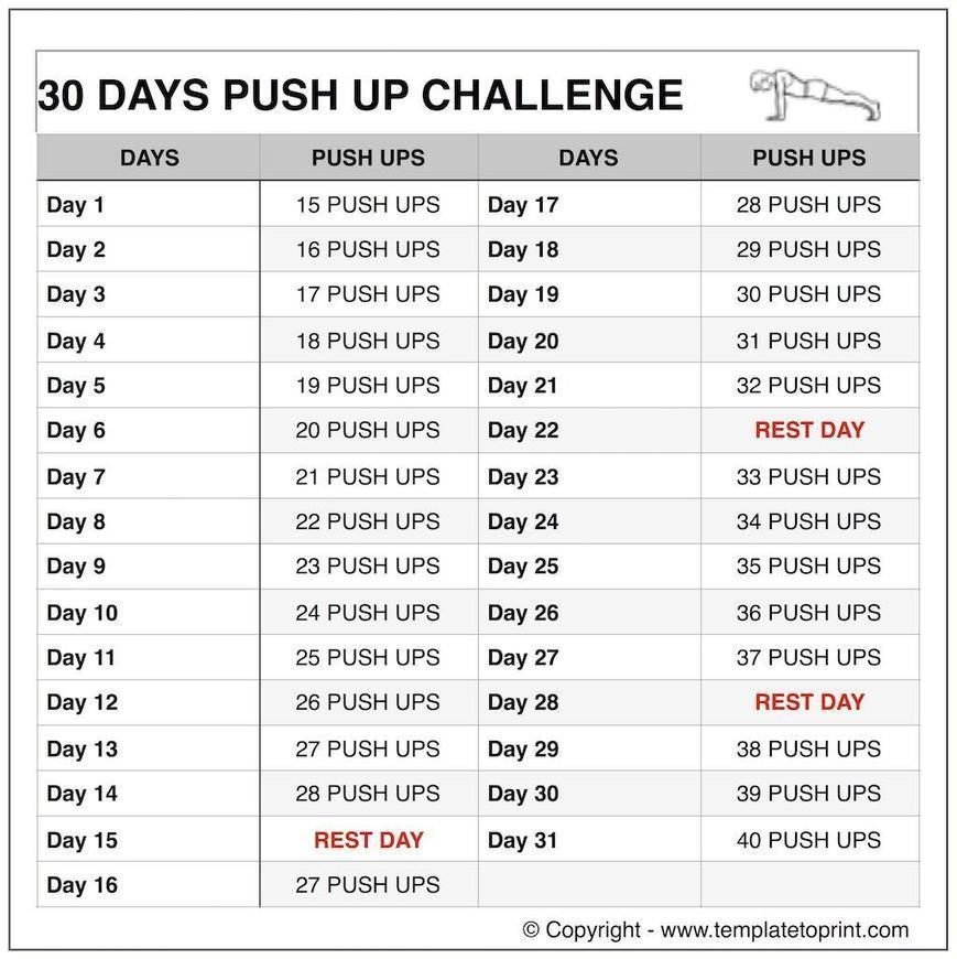 How to Do the Push-Up Challenge