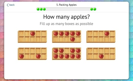 Counting by Tens to Build Number Sense | Math with #numberschat | Scoop.it