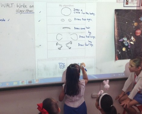 Teaching #computational #thinking without using a computer | Technology for Learners | Recursos Tecnologicos Educativos | Scoop.it