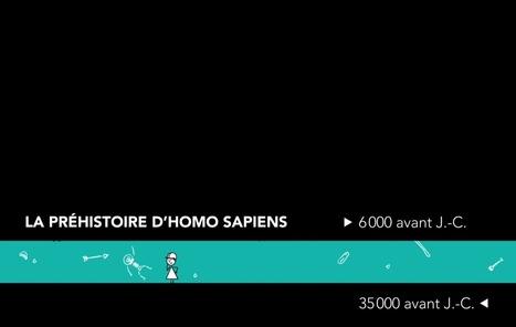 Films d'animation sur l'archéologie. La Préhistoire d'Homo sapiens | Inrap | Revue de tweets | Scoop.it