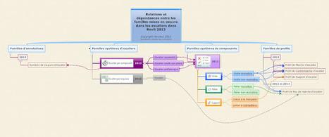 Revitez!: Nouveauté REvit 2013 : Les familles d'escalier   Logiciels d'architecture   Scoop.it