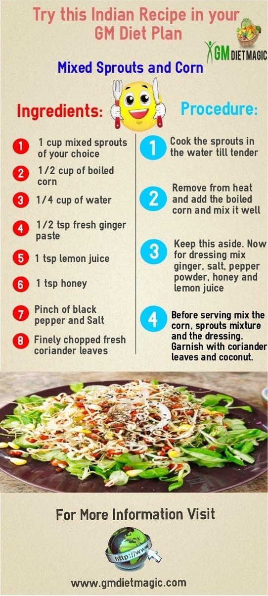 39 Gm Diet Results 39 In Gm Diet Magic