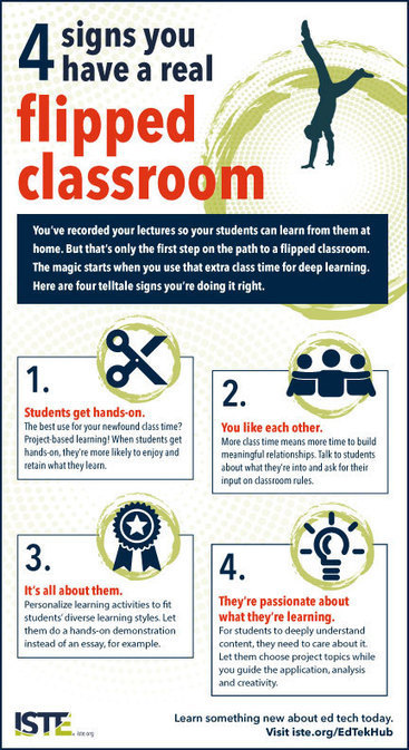 4 Signs You Have a Real Flipped Classroom Infographic - e-Learning Infographics | Zentrum für multimediales Lehren und Lernen (LLZ) | Scoop.it