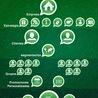 marketing para empresarios
