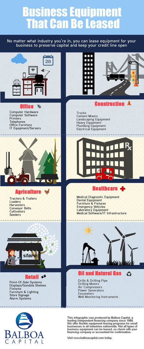 Equipment Leasing Infographic | Balboa Capital | Business Industry Infographics | Scoop.it