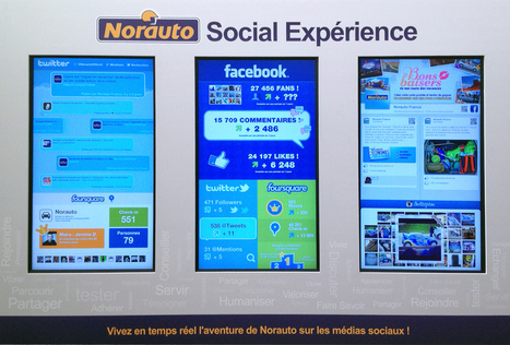 Sensibilisation des salariés à l'image de leur entreprise sur les réseaux sociaux | Webmarketing & Communication digitale | Scoop.it