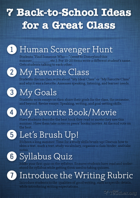 Two Awesome Back to School Posters for Teachers ~ Educational Technology and Mobile Learning | MyScoopIt | Scoop.it