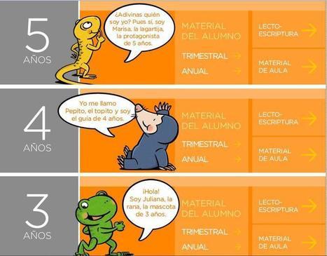 Recopilación de recursos interactivos para Educación Infantil | Digitaula | Tic en aula preecolar | Scoop.it