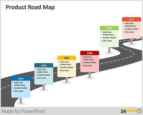 Free Roadmap Template Get Started With Roadmap TemplatesFree – Roadmap Template Free