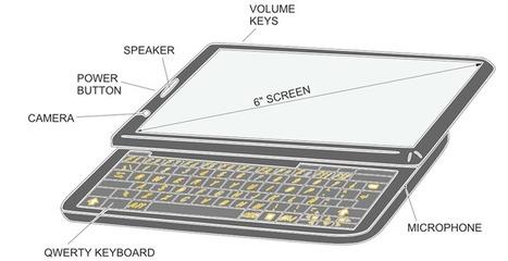 Hackaday Prize Semifinalist: An Open Smartphone - Hackaday | Raspberry Pi | Scoop.it