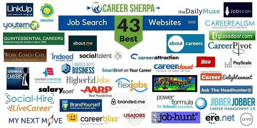 job websites scraping  u2013 resume scraping s