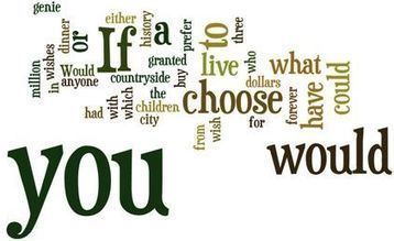 Language activities with Wordle and word clouds | efl-resource.com | EFL Kids | Scoop.it