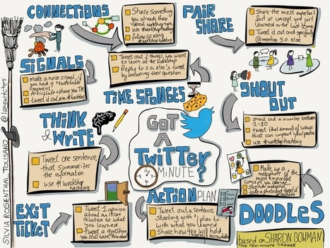 Professional Development: Got a Twitter Minute? - Langwitches | School libraries | Scoop.it