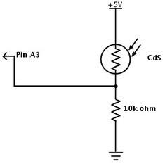 Plotting Light Levels With Arduino 1.6.6 | Raspberry Pi | Scoop.it