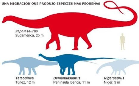 La mayor migración de dinosaurios jam&aa...