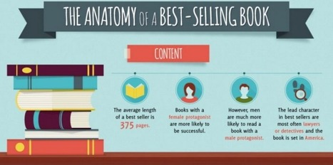 The Anatomy of a Best-Selling Book | Daily Infographic | World's Best Infographics | Scoop.it
