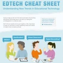 EdTech Cheat Sheet | Visual.ly | educacion-y-ntic | Scoop.it