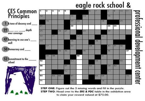 Ow.ly - image uploaded by @EagleRockSchool | Werkconcept Critical Skills | Scoop.it