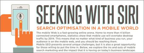 SEO para Siri y la búsqueda móvil – infografía | elPixel | Blog ... | Marketing online:Estrategias de marketing, Social Media, SEO... | Scoop.it