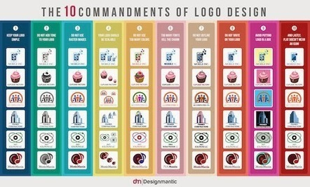 Creating Logos With Students - Understanding Visual Metaphor And Symbolic Meaning | Design in Education | Scoop.it