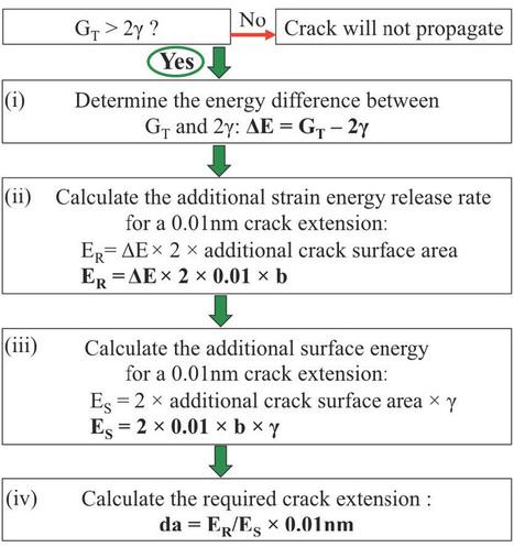 x particles 3 c4d crack